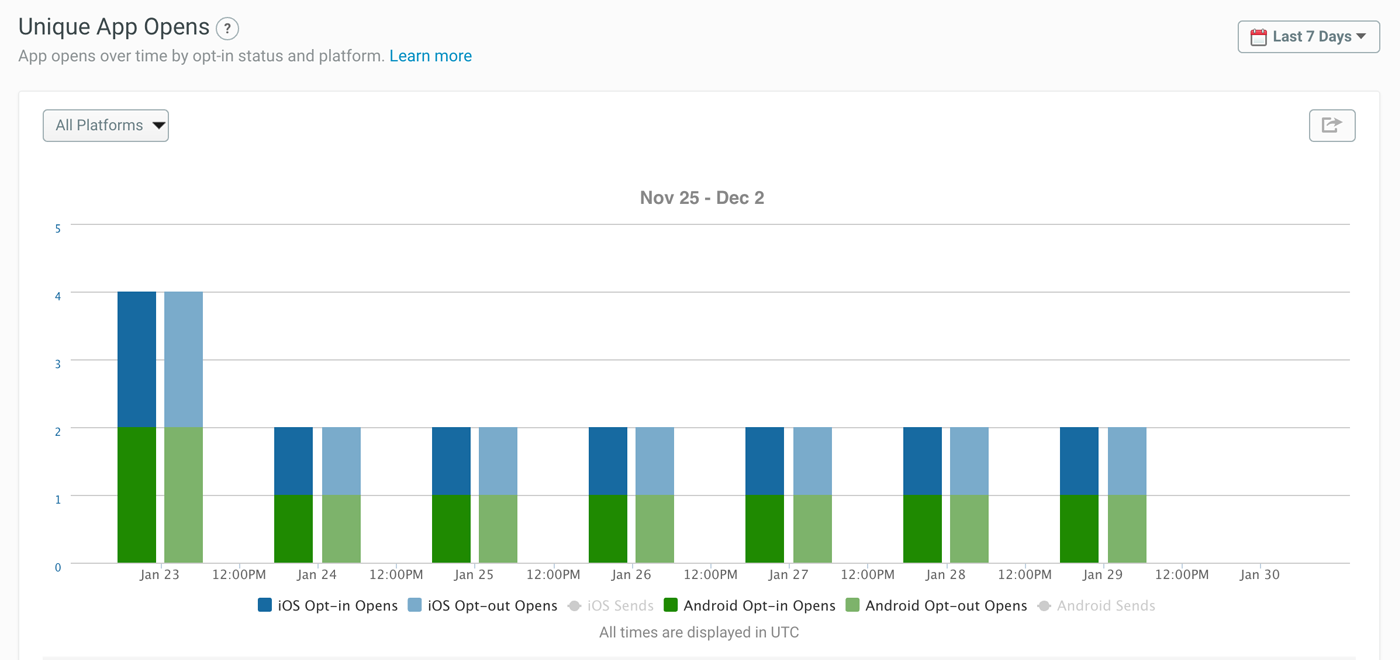 app engagement metrics - daily active users report in Urban Airship's Insight mobile analytics solution