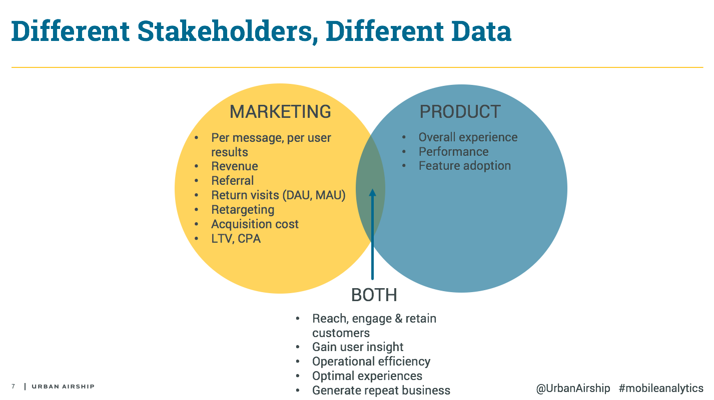 different-stakeholders-need-different-data