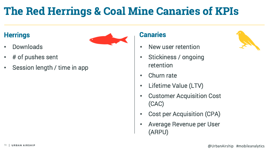 red-herrings-and-canaries-of-KPIs